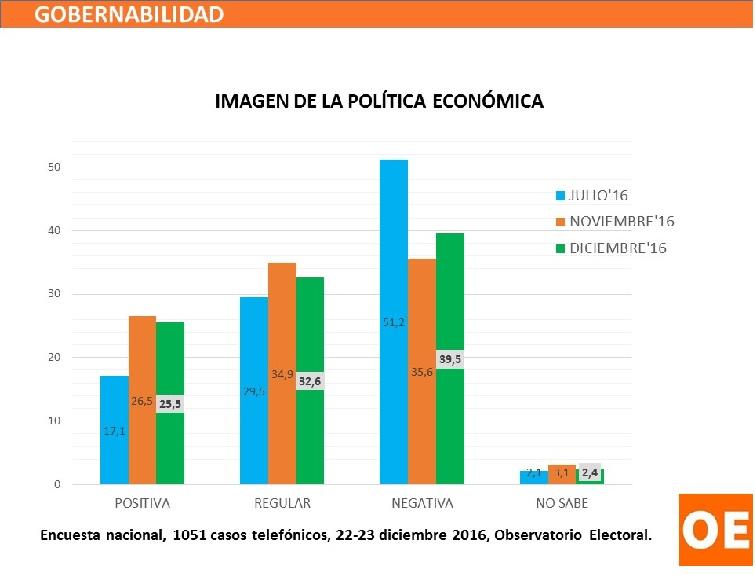 imagen politica economica paint